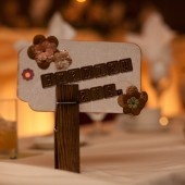 Table Names for Travel Themed Wedding