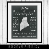 Chalkboard State Wedding Keepsake poster