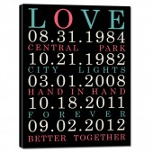 Special Dates Art – Wedding Sign, Date Sign, Love Story