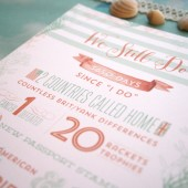 Beachy Peachy Vow Renewals