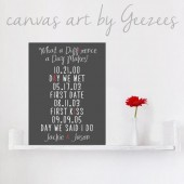 special dates canvas