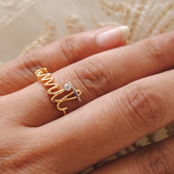 name ring with stone by abhikajewels