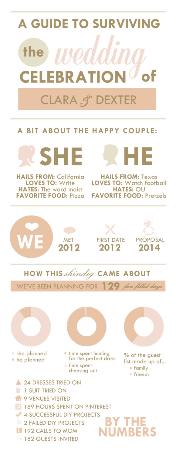 wedding program infographic