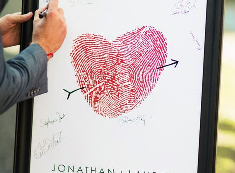 thumbprint-guest-book-poster-on-easel-being-signed-by-a-wedding-guest