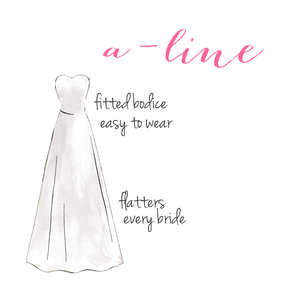 A-Line | How to Choose a Wedding Dress for Your Body Type