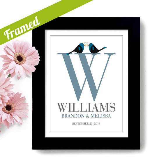personalized wedding art print via Top 10 Non Registry Wedding Gifts