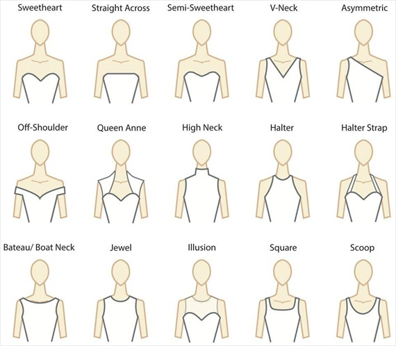 wedding dress necklines guide